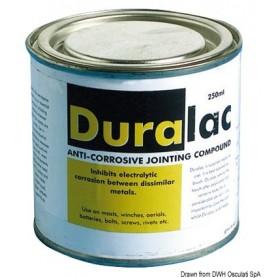 Duralac