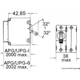 Magneto/hidravlični 20 Do 220 V
