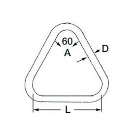 Obroč Trikotne zerli Ø8