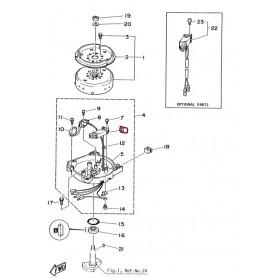 Spool punjenja 3-4-5