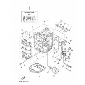 Guarnizione scarico F30B - F40F