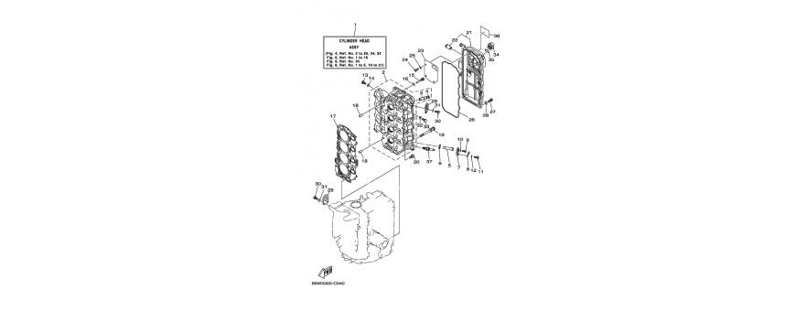 The engine block F40C-F60A