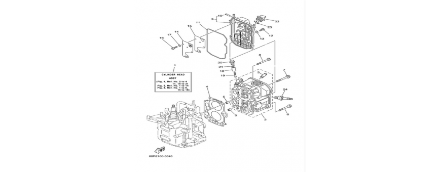 The cylinder and the crankcase 2 F6A-F6B-F8C