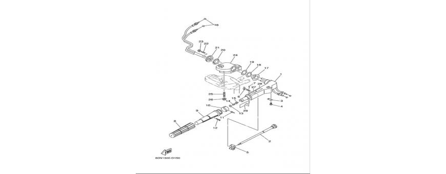 The command bar F6A-F6B-F8C