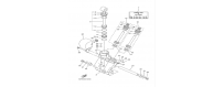 Uređenje F150A-FL150A